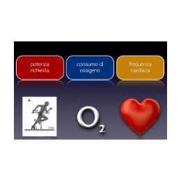Limitations of heart rate monitoring