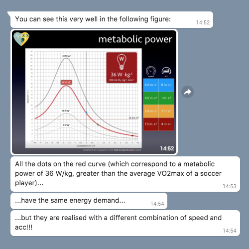 Whatsapp chat: accelerations or power events?