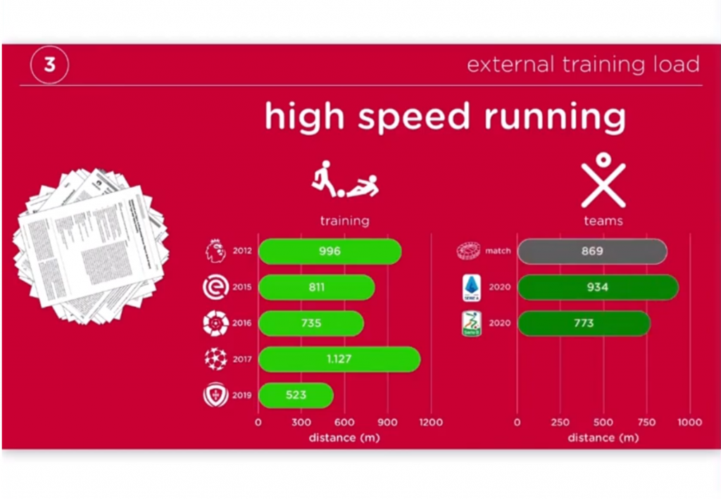 high-speed-running